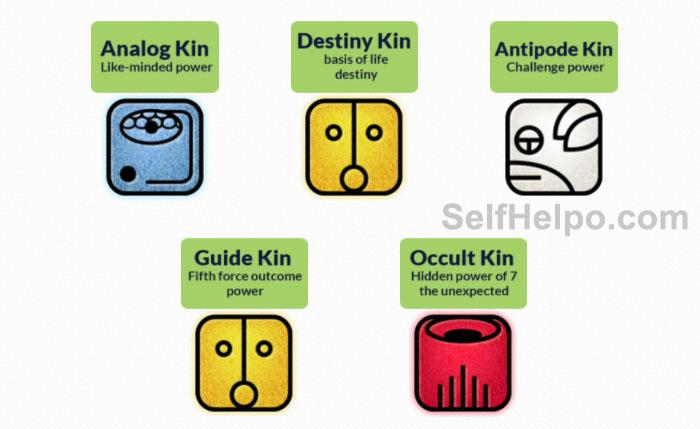 Cosmic Energy Profile Personal Destiny Chart