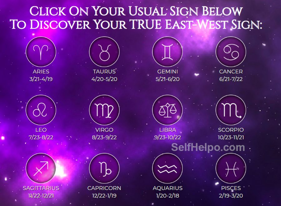 East West Horoscope click on your sign