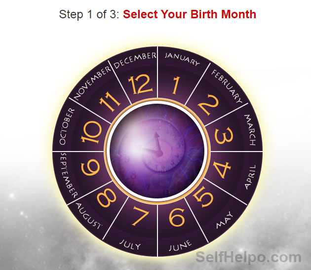 Royal Numerology How the Product Works
